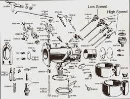 harley davidson trailer wiring diagram images harley davidson parts diagram on davidson cv carburetor diagram
