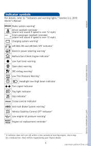 TOYOTA COROLLA 2010 10.G Quick Reference Guide