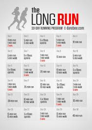 Download High Resolution Pdf Poster How To Run Longer