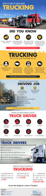 Top Trucking Salaries How To Find High Paying Jobs
