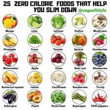 Perkins Calorie Chart Pin By Miranda Perkins On Vegan In 2019 Zero Calorie Foods
