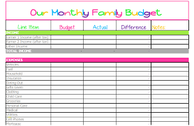 Budget To Actual Template Elegant Monthly Expenses Template Best Sample Excellent