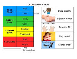 Zones Of Regulation Chart Zones Of Regulation Emotion Chart And Coping Strategies List