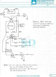 chevy truck ignition switch wiring diagram  wiring chevy starter solenoid issue the h a m b on 1966 chevy truck ignition switch wiring diagram