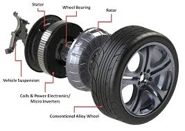 in wheel electric motor rolling out in 2014 industry tap in wheel motor diagram photo © protean electric