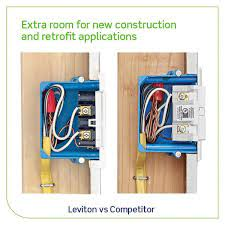 Only three of the terms are. Leviton 20 Amp 125 Volt Combo Self Test Blank Face Gfci Outlet White R98 Gfrbf 0kw The Home Depot