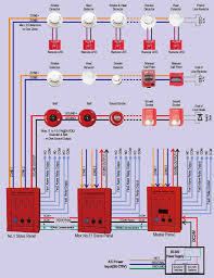 mini 2 zones conventional fire alarm control panel with manual fire alarm pull station wiring diagram at Fire Alarm Cable Wiring Diagram