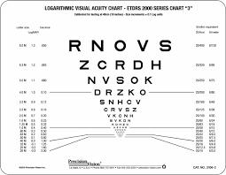Sloan Etdrs Format Near Vision Chart 3