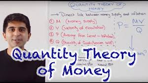 quantity theory of money fisher equation