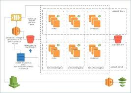 Office Shapes Download Network Diagram Template For Visio 2007 ...