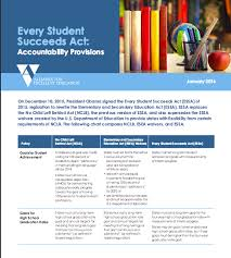 Essa And Nclb Comparison Chart Every Student Succeeds Act Accountability Provisions