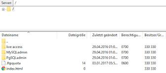In welchen Ordner muss die index.html Datei - Allgemeiner Support ...