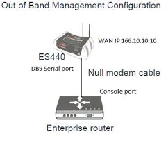 how to test reverse telnet airlink faq sierra wireless how to test reverse telnet