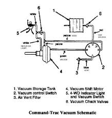 transfer case vacuum lines jeepforum com