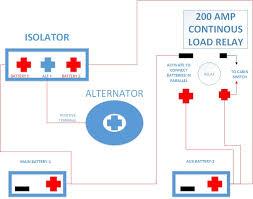 perko switch wiring diagram perko image wiring diagram perko battery switch wiring solidfonts on perko switch wiring diagram