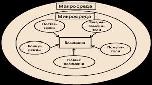 Стратегия продвижения в интернете курсовая Реклама и продвижение товаров и услуг в Интернете курсовая