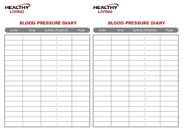 High Blood Pressure Measurement Chart Resting Heart Rate Online Charts Collection