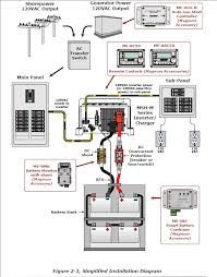 travel trailer inverter wiring diagram ewiring promaster diy camper van conversion electrical wiring diagram wiring diagrams for rv solar system the diagram the truck improvements