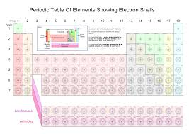 Printable Periodic Table Of Elements With Names Printable Periodic Tables