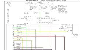 2006 mitsubishi lancer fuse box diagram elegant 2014 mitsubishi 2002 Mitsubishi Eclipse Fuse Box Diagram 2006 mitsubishi lancer fuse box diagram best of 2002 mitsubishi lancer horn wiring diagram \u2010 wiring