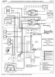 1 phase house wiring ireleast info 1 phase house wiring wiring diagram wiring house