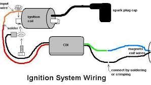 cdi wiring diagram motorcycle cdi diy wiring diagrams manual and Wiring Diagram For Motorcycle Ignition motorcycle cdi diagram moreover scooter cdi wiring diagram furthermore racing cdi wiring diagram also cdi ignition wiring diagram for motorcycle ignition