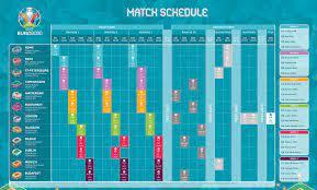 Calendario de partidos de la UEFA EURO 2020 - Euro 2020