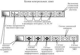 КамАЗ органы управления оборудование контрольно  Щиток приборов