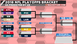 Nfl Playoff Bracket 2018 Chart Nfl Predictions
