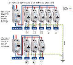 Norme Tableau Electrique Legrand