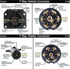 7 blade trailer connector wiring diagram 7 Way Connector Wiring Diagram 7 way rv plug receptacle wiring diagram solidfonts 7 way trailer connector wiring diagram