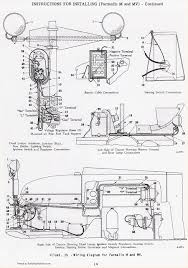 wiring diagram for farmall m tractor the wiring diagram farmall m wiring diagram nest wiring diagram wiring diagram