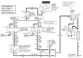 1998 ford f150 wiring diagram 1998 ford f150 troubleshooting 2007 ford f150 starter location at Ford F 150 Starter Wiring Diagram