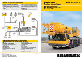 265 Ton Liebherr Crane Load Chart Liebherr Ltm 1220 5 2 User Manual 12 Pages