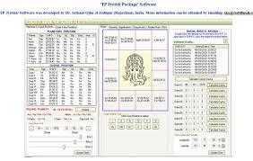 Tiger Woods Astrology Chart Jupiters Web