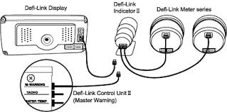 tein com defi link indicator ii meter hood & option defi defi advance zd install at Defi Meter Wiring Diagram