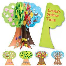 Should I Buyu2026u2026Portal To Rigel 7 THOH 2014 Premium Guide Four Squares Treehouse