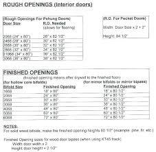 Rough Opening Door Rootsistem Com