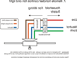 telephone socket wiring diagram all wiring diagram telephone socket wiring diagram wiring library at t phone box wiring diagram house wiring diagram