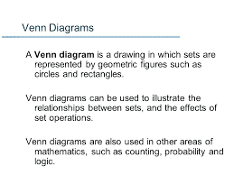 Definition Of Venn Diagram In Mathematics What Does A Diagram Mean In Math Ispe Indonesia Org