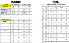 Nitro Snowboards Size Chart 60 Judicious Snowboard Width And Boot Size Chart