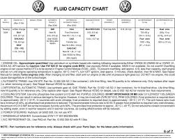 Vw Ac Pressure Chart Fluid Capacity Chart Pdf Free Download