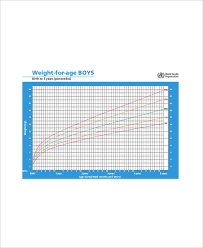 Weight Chart For Kids In Kg Height Weight Chart For Boy 7 Free Pdf Documents Download