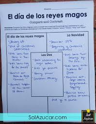 Dia De Los Muertos And Halloween Venn Diagram Halloween And Dia De Los Muertos Venn Diagram Magdalene