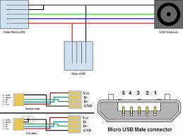 male usb wiring diagram on male images free download wiring diagrams Camera Wiring Diagram male usb wiring diagram 1 usb 2 0 cable diagram male xlr wiring diagram camera wiring diagram 12 volt