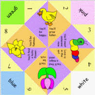 ART Workshop Lessons And Ideas For The Ten Commandments  Post Fortune Teller Ideas