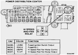 2002 chrysler town and country radiator fan relay elegant engine 2002 chrysler town and country radiator fan relay elegant engine cooling wiring diagram for chrysler sebring 50