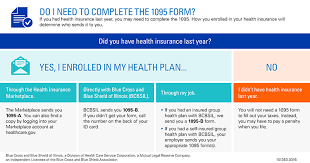 Healthcare Gov Quote Stunning Health Insurance Tax Information Blue Cross And Blue Shield Of