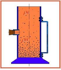 Реферат Буровые промывочные и тампонажные растворы  Буровые промывочные и тампонажные растворы