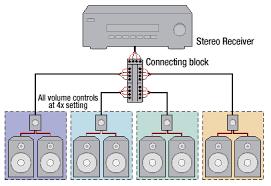 niles volume control wiring diagram wiring diagrams outdoor speaker volume control wiring diagram speaker distribution